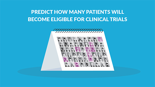 Predict how many patients will become eligible